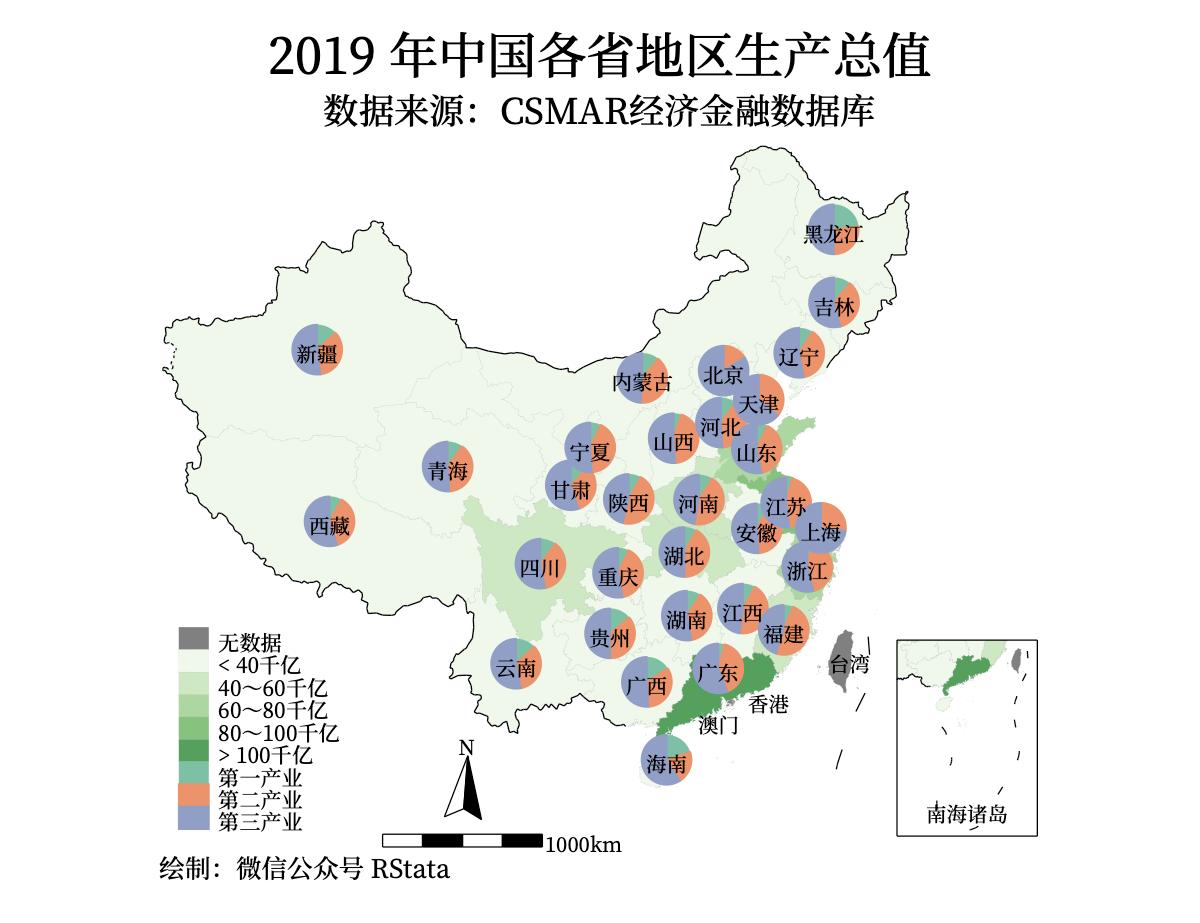 2019年中国各省地区生产总值和产业结构