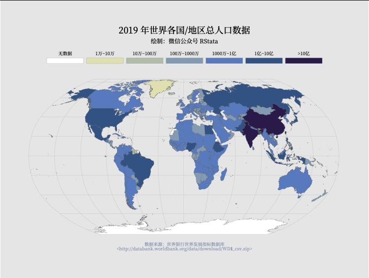 2019 年世界各国或地区人口