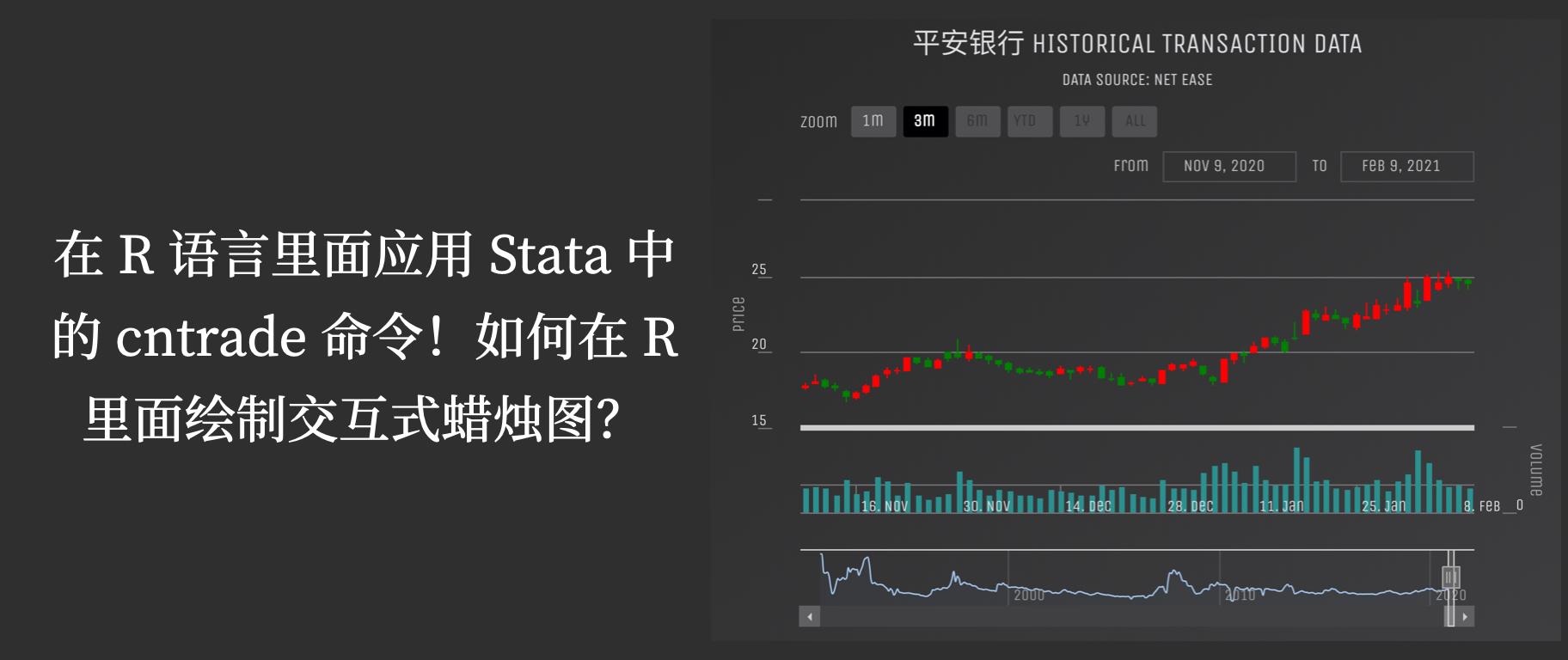 在 R 语言里面应用 Stata 中的 cntrade 命令!如何在 R 里面绘制交互式蜡烛图?