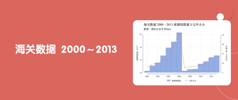海关数据2000~2013